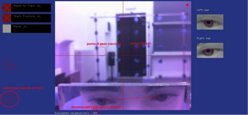 Eye-Gaze Dynamics | Computational Physiology & Biomedical
